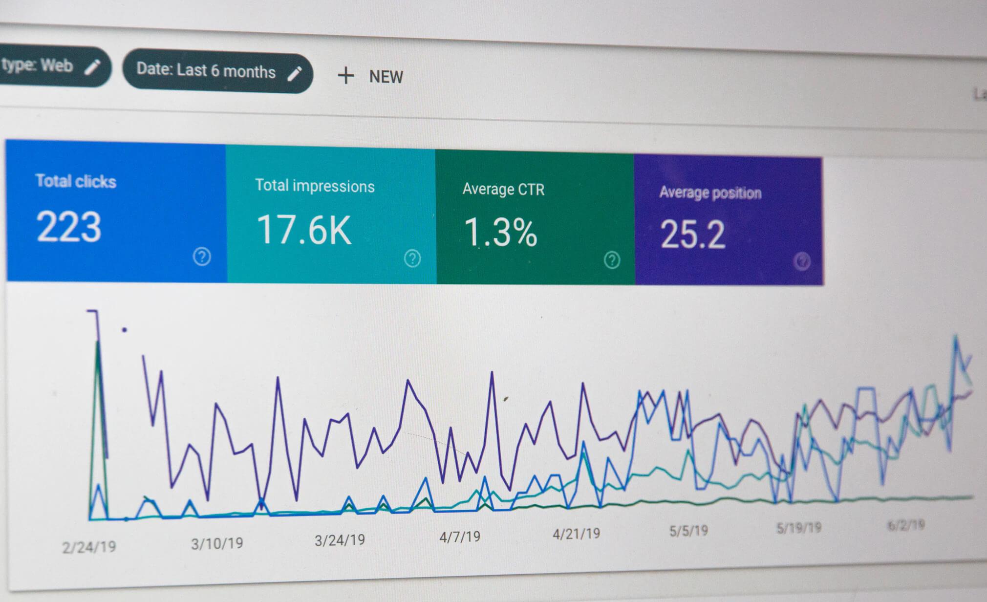Impressionen werden u.a. über die Google Analytics erfasst